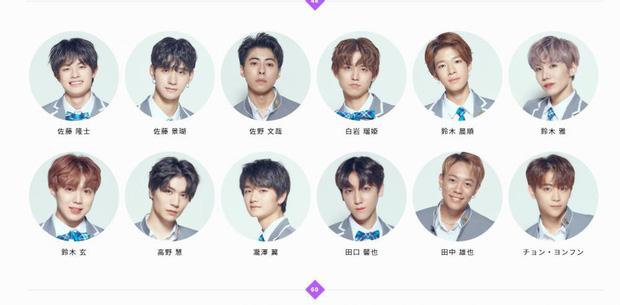 Produce 101 Nhật Bản ra mắt dàn thí sinh mờ nhạt, Host lại gây chú ý hơn cả! - Hình 4
