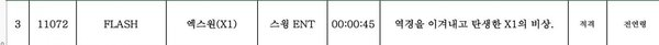 FLASH vượt qua vòng kiểm duyệt MV của KBS, phải chăng cũng đã đến lúc đài quốc gia chấp nhận nhượng bộ X1? - Hình 1