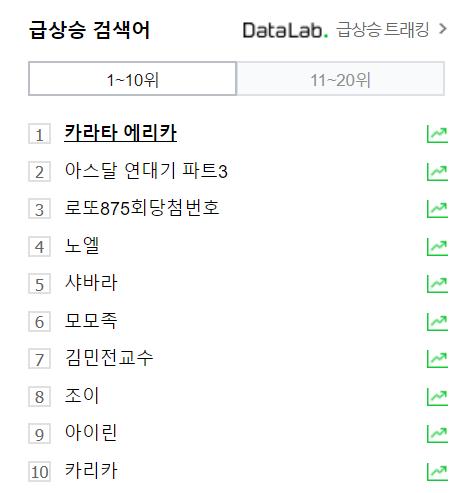 Song Joong Ki trở lại đầy ngoạn mục với Arthdal, nhưng người leo thẳng top 1 tìm kiếm lại là nữ nhân bí ẩn này đây! - Hình 5