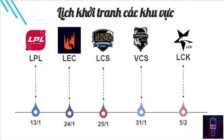 Tổng hợp lịch trình khởi tranh giải đấu LMHT mùa xuân 2020 tại các khu vực: LCK khởi đầu muộn nhất - Hình 1