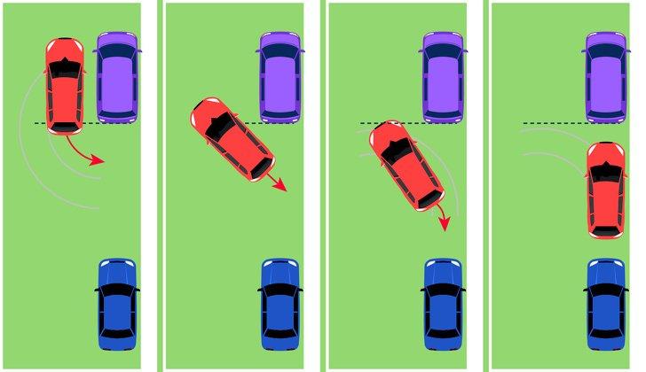 7 kinh nghiệm lái xe giúp bạn thoải mái hơn - Hình 1