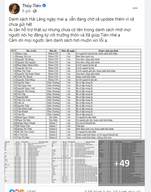 Thủy Tiên nói gì khi một gia đình ở Hải Lăng - Quảng Trị thối ngược tiền từ thiện kèm tuyên bố: Của cho không bằng cách cho - Hình 7
