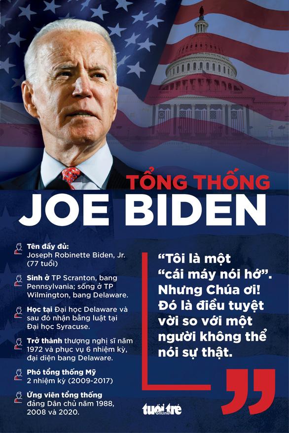 Ông Joe Biden chính thức đắc cử tổng thống thứ 46 của nước Mỹ, Trump không nhận thua