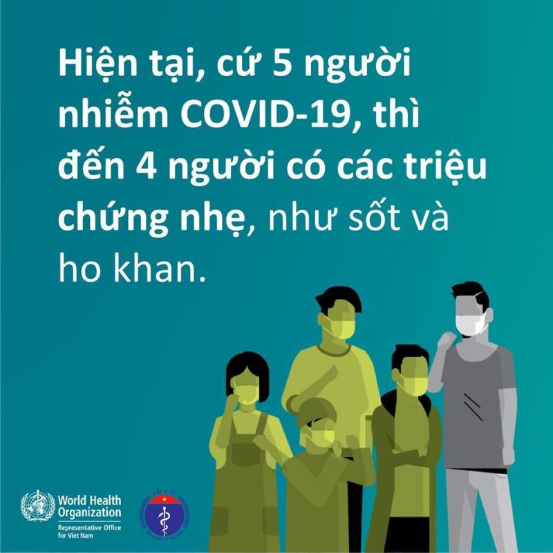 95% số người mắc Covid-19 hồi phục hoặc đang hồi phục - Hình 1