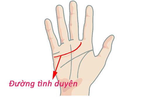 Nhân tướng học: Phụ nữ có ngón trỏ và áp út bằng nhau thì hạnh phúc - Hình 2