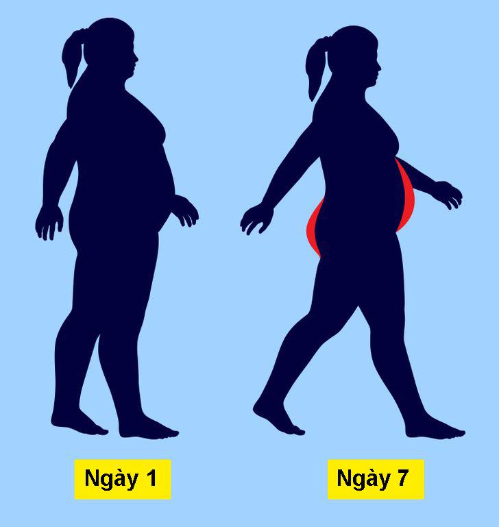 Thử thách 21 ngày đi bộ cải thiện vóc dáng - Hình 1