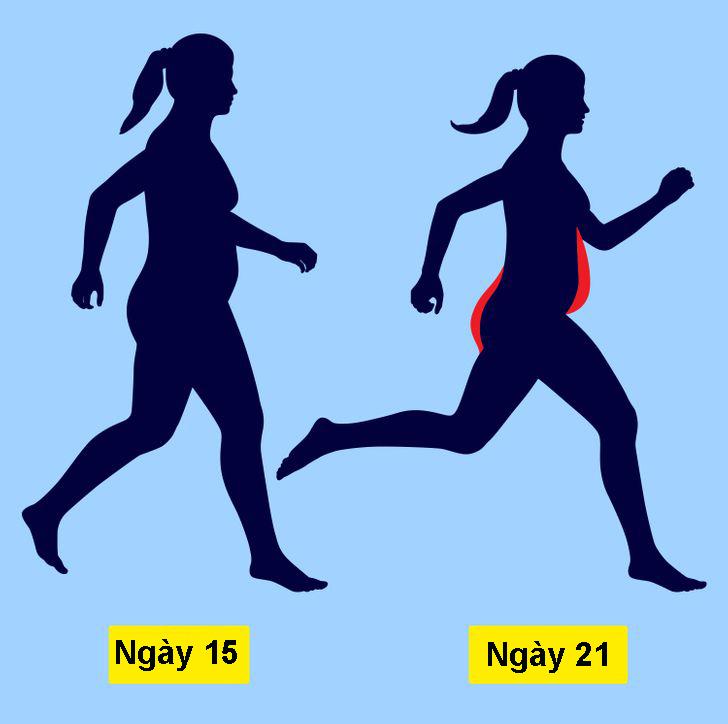 Thử thách 21 ngày đi bộ cải thiện vóc dáng - Hình 3