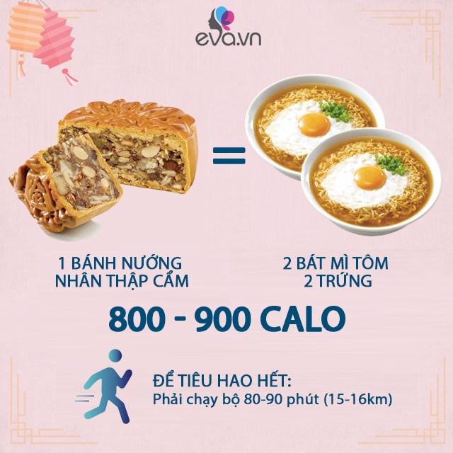 Nắm rõ lượng calo trung bình trong mỗi miếng bánh trung thu, bạn sẽ không lo béo nữa - Hình 6