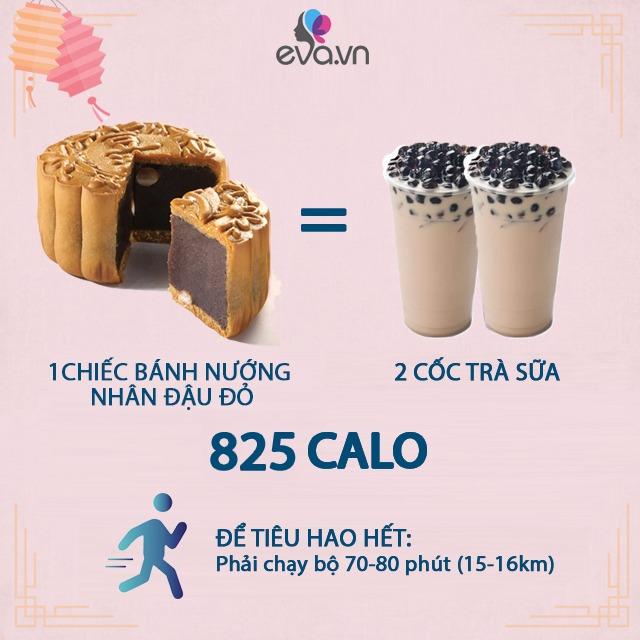 Nắm rõ lượng calo trung bình trong mỗi miếng bánh trung thu, bạn sẽ không lo béo nữa - Hình 3