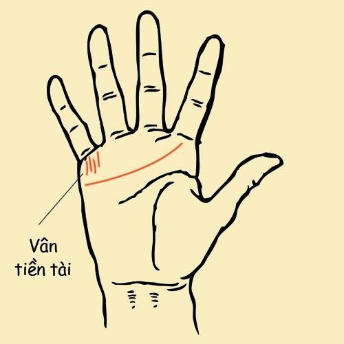 Bàn tay của những cô gái lấy chồng đại gia có gì đặc biệt? - Hình 2