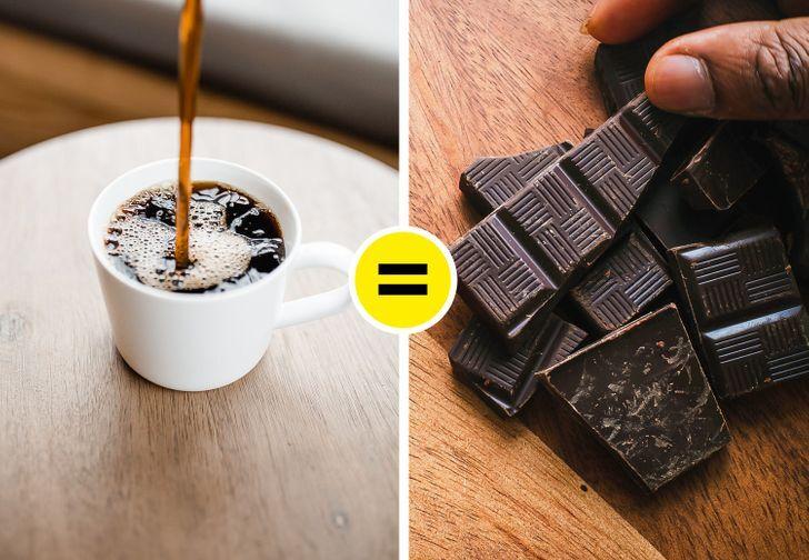 7 lợi ích khi ăn socola đen vào bữa sáng - Hình 5
