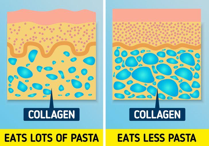 Tránh xa những loại thực phẩm này để mặt không thêm nếp nhăn - Hình 9