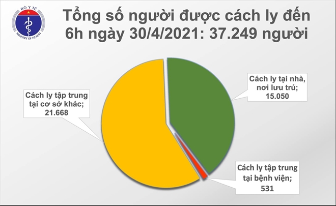 Bộ Y tế công bố 4 ca COVID-19, 3 ca lây nhiễm trong cộng đồng ở Hà Nội, Hưng Yên - Hình 2