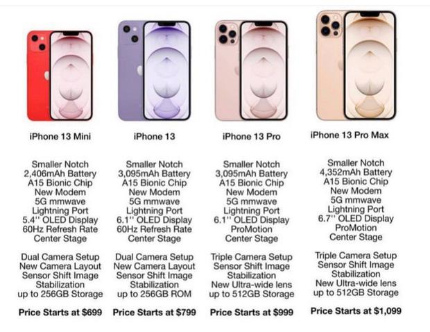 Rò rỉ concept iPhone 13 màu vàng hồng đẹp mãn nhãn